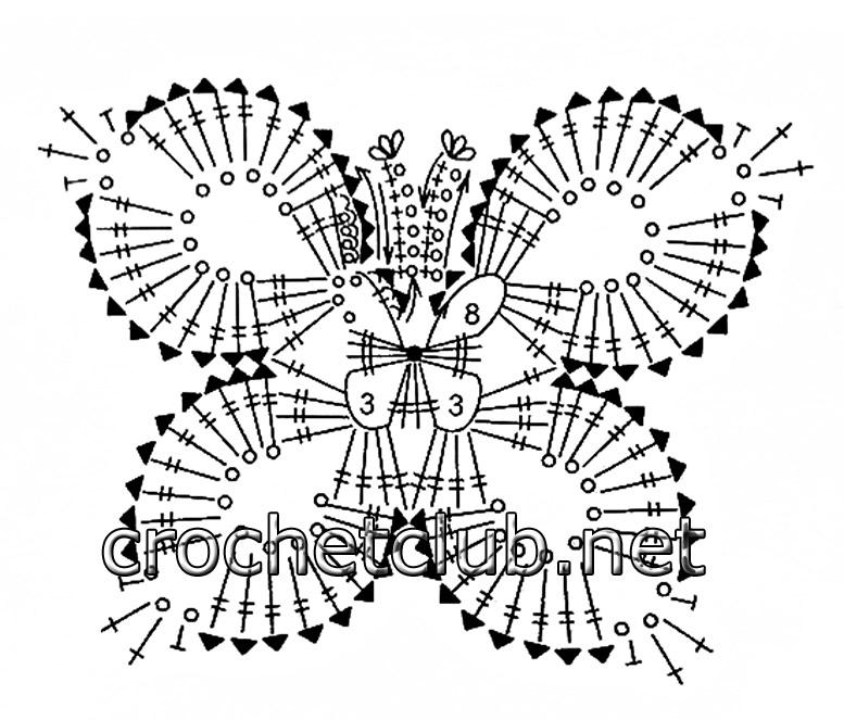 Рукоделие: Вязания