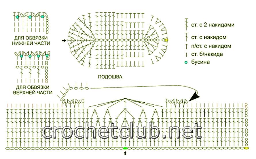 Как сделать в экселе закрепленную шапку таблицы