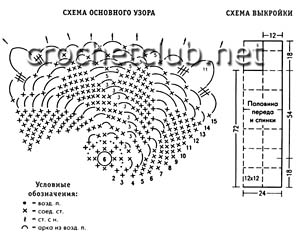 схема узора мельницы для сарафана