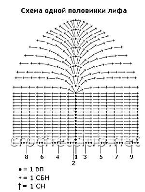 вязаный белый сарафан-схема 1
