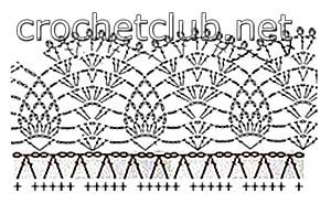 вязаный сарафан классика-схема оборок