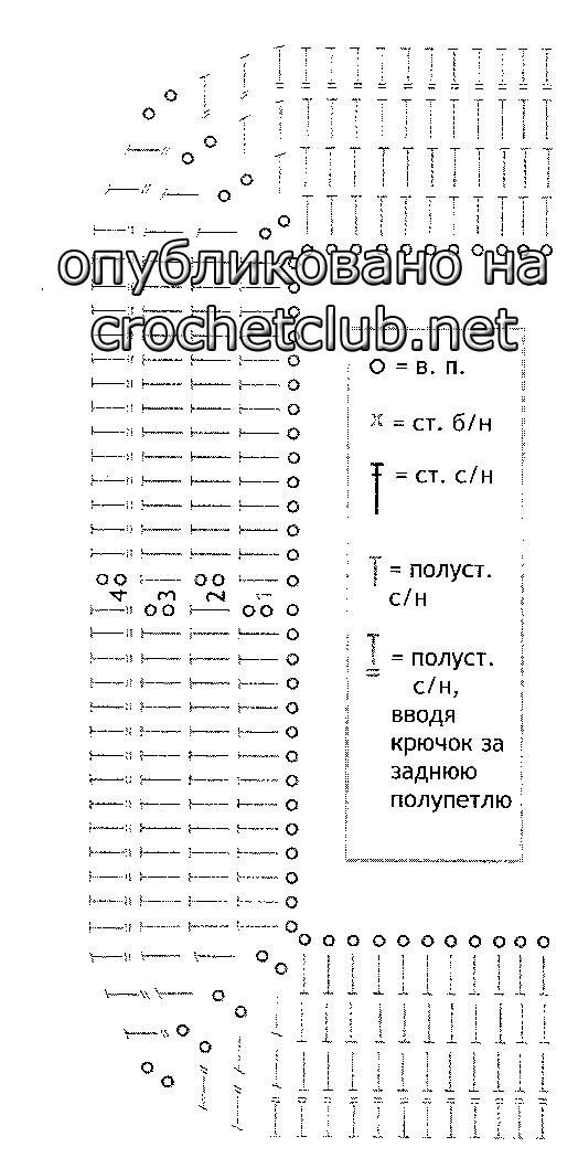 вязать по схеме (схема для