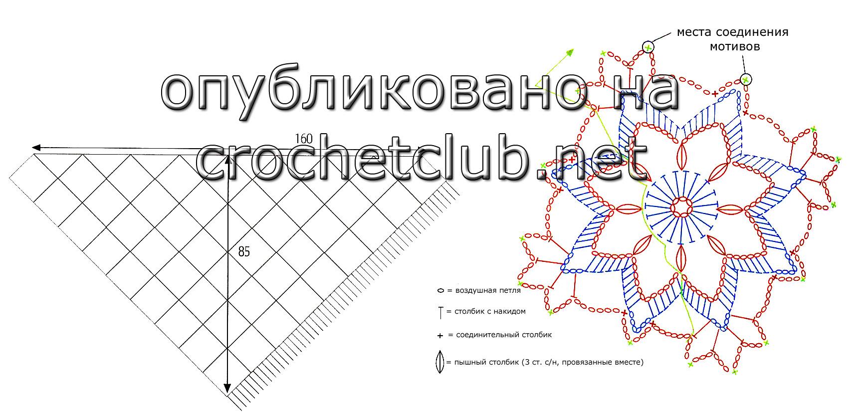 Схемы вязания цветных шалей крючком
