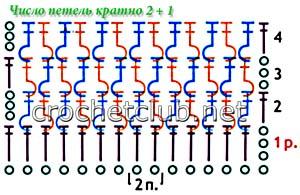 вязаный крючком комбинезон-схема