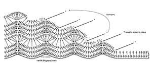 Схема волнистого бактуса