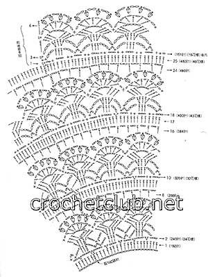 схема юбки платья