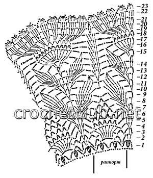 вязаная крючком юбка-схема 2