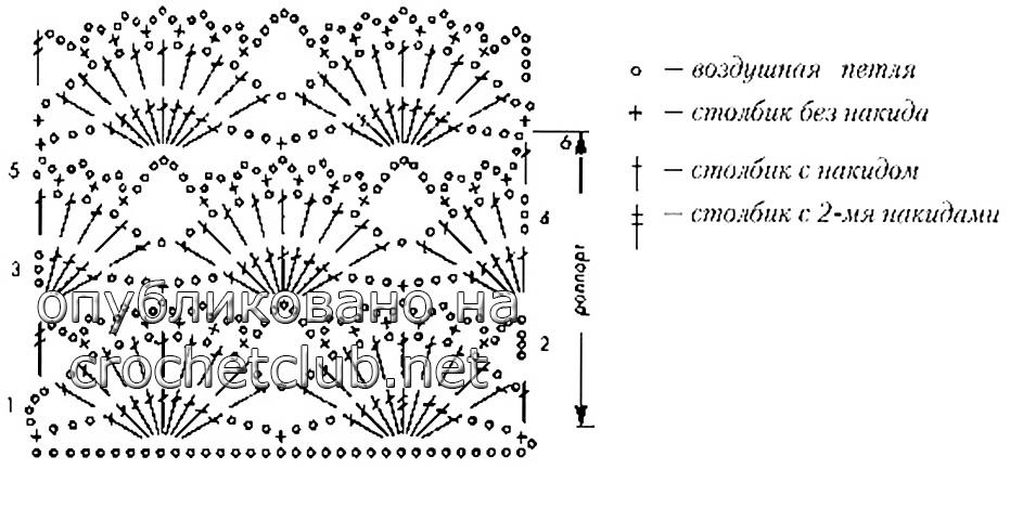 Середина лифа связана по схеме