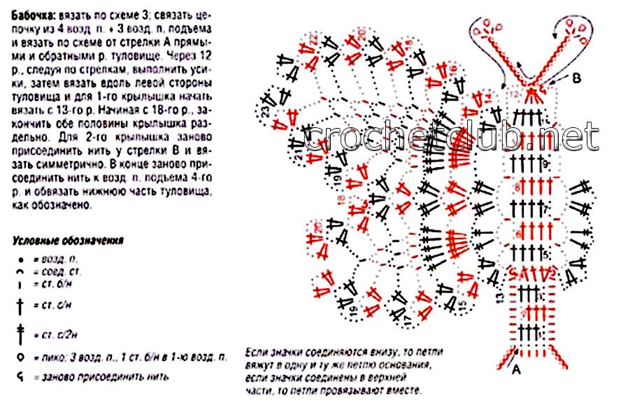 Схемы вязания различных по