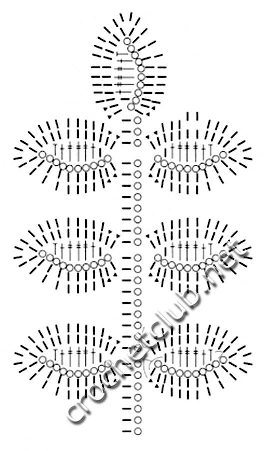 Схема и описание рельефного