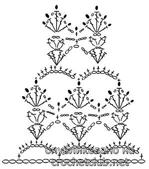 комплект для 5-месячной принцессы-схема сарафана