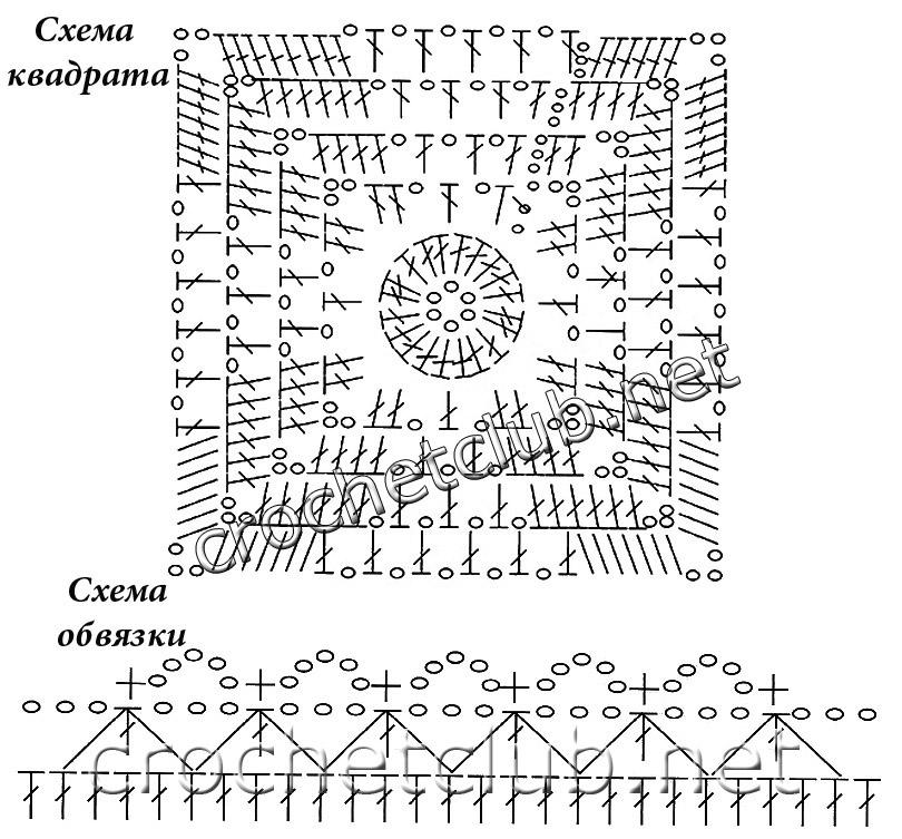 квадрат, согласно схеме.