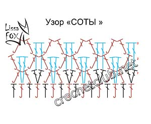 рельефный узор соты-схема