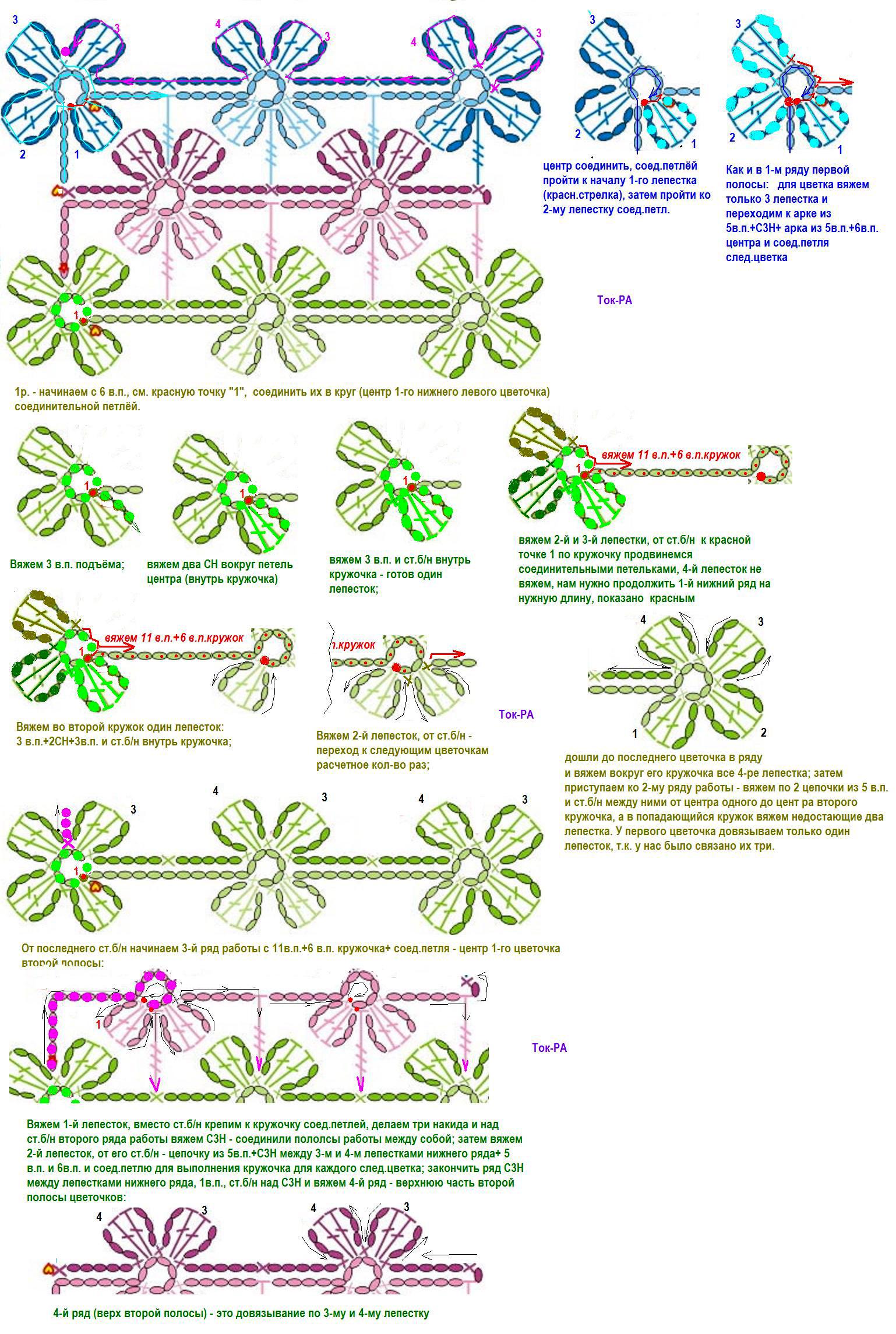 Как сделать паука на паутине своими руками 4