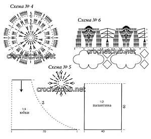 вязаная юбка и палантин-схемы 4-6