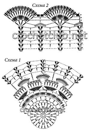 вязаная круглая салфетка-схемы