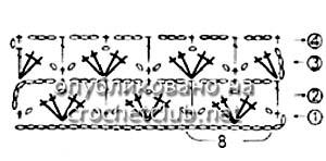 вязаное платье с рюшами-схема 1