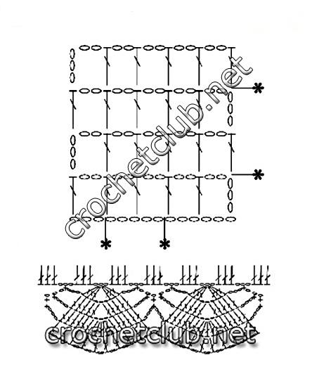 Схема сетки филейного вязания