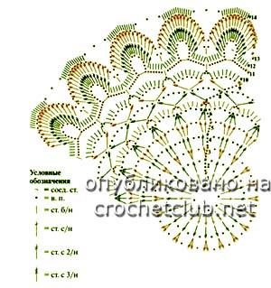 салфетки связанные крючком-схема 2