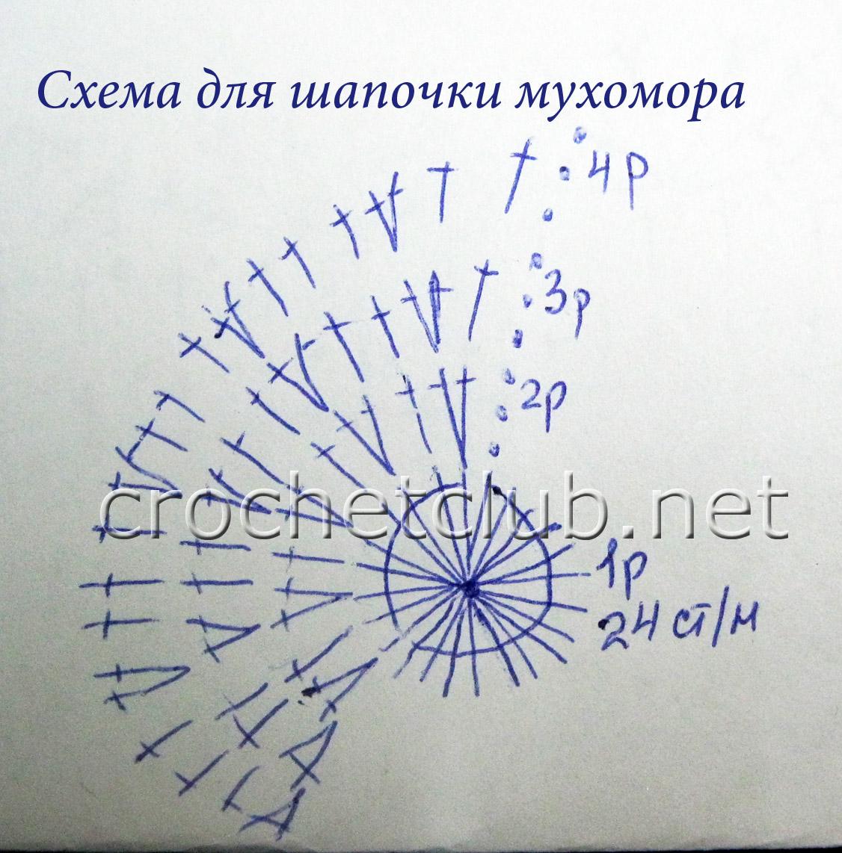 Связать мухомор крючком схема