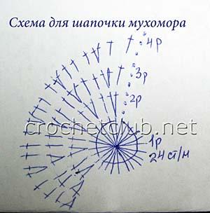 вязаный костюм мухомор-схема берета