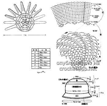 детская шляпка крючком-схема