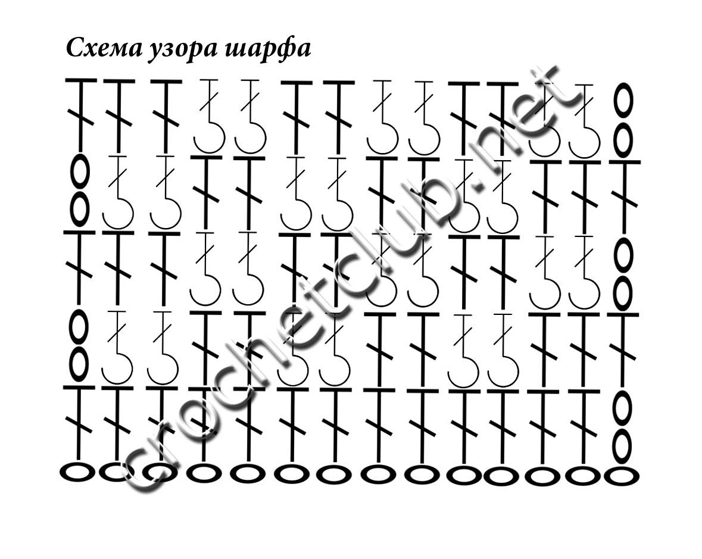 Вязаные воротнички крючком со схемами и описанием фото 488