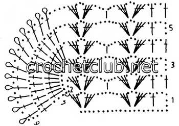 скатерть ткань и вязание-схема каймы