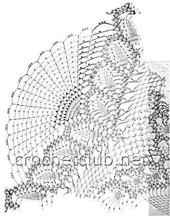 вязаный зонтик крючком-схема 2