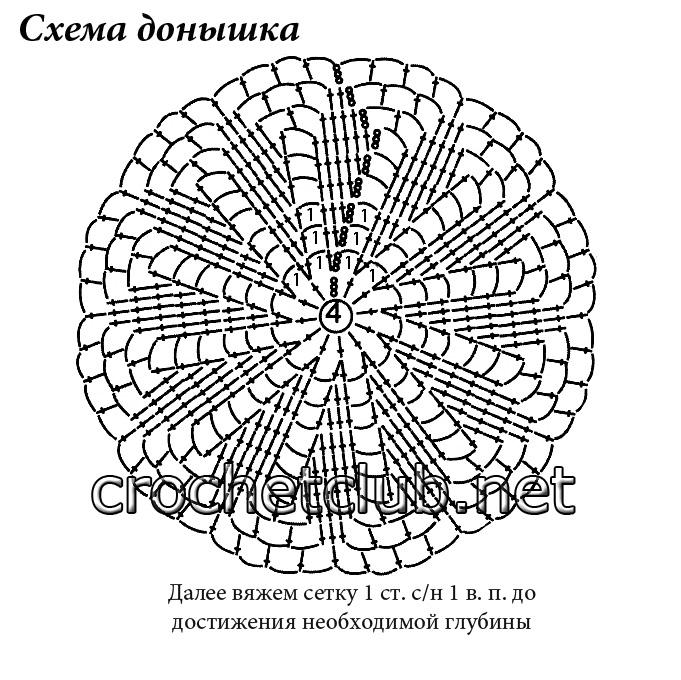 шляпки вязаные крючком со схемами модели вязания спицами с