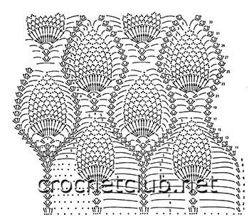 пляжная туника бирюза-схема 2