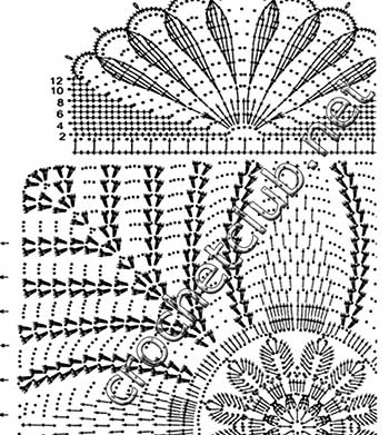 сарафан и шраг крючком-схема 1