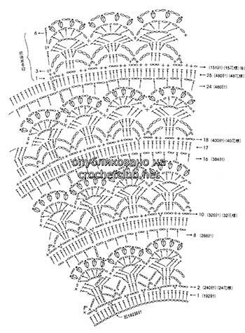 яркое вязаное платьице для малышки-основная схема
