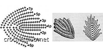 берет в ирландской технике-схемы листиков 1