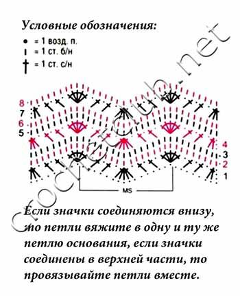 безрукавка узором зигзаг-схема