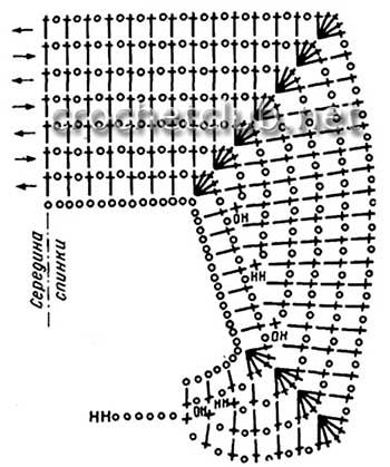 схема реглана филейным узором 2
