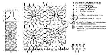 вязаное платье из цветочных мотивов-схемы