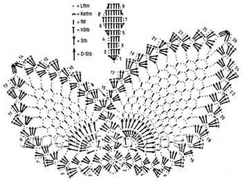 белый пуловер-ирландское кружево-мотив 6
