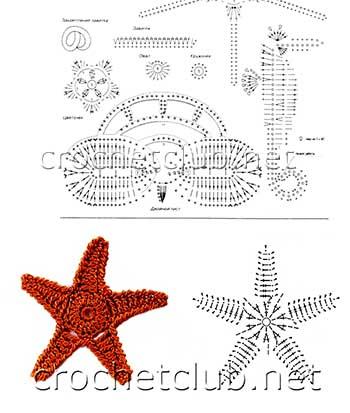 туника морская жизнь-схемы 3
