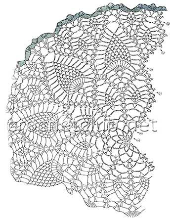 вязаное пончо и шаль по одной схеме-схема шали