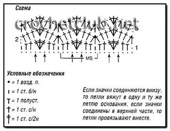 пуловер связанный волнистым узором-схема 1