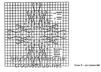 вязаный джемпер с вышивкой-схема 2