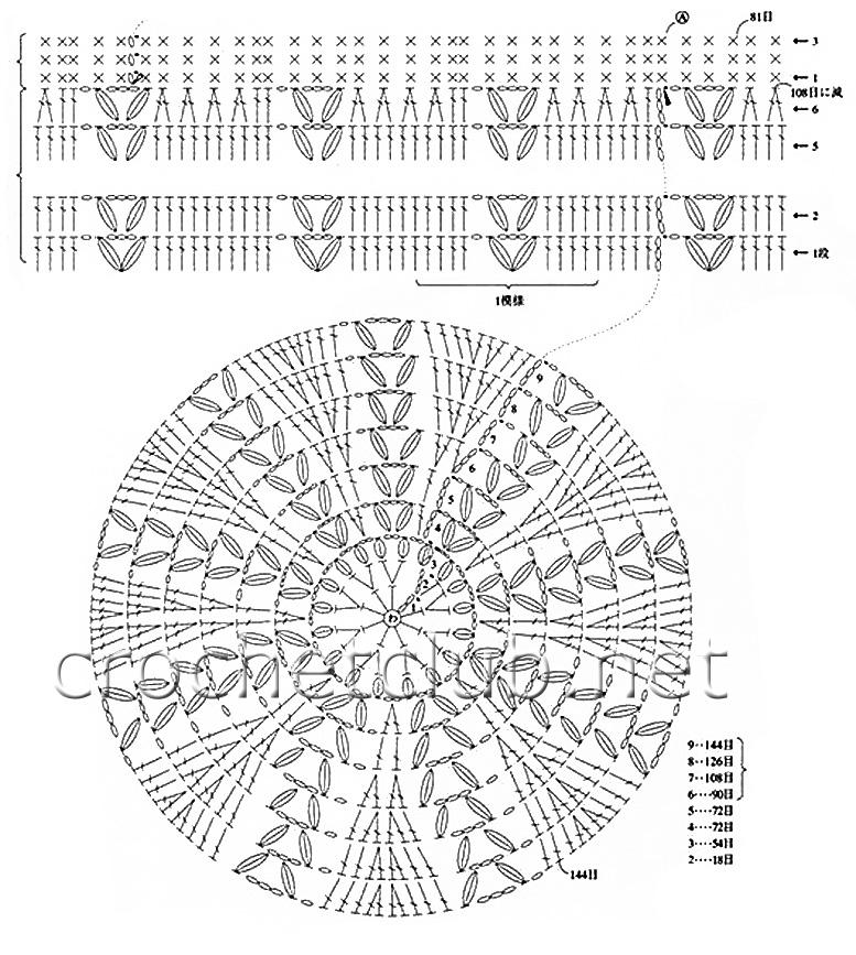 Вязание крючком схемы для начинающих летние шапочки