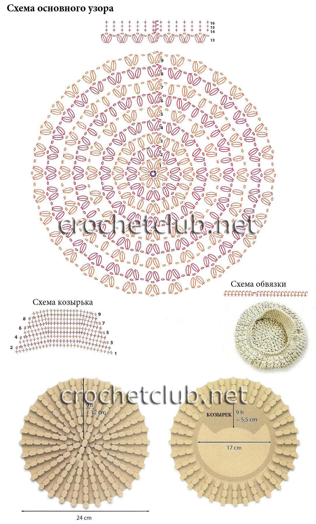 Вязание крючком шапки с пышными столбиками крючком схемы