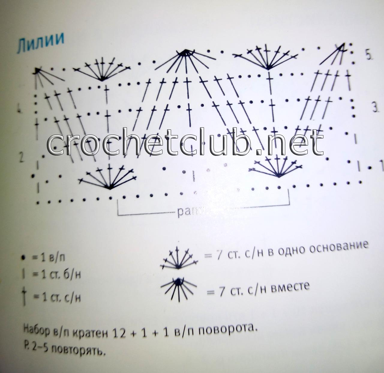 Как нарисовать матрешку пошагово 199