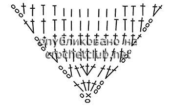 шапочка кошка-схема ушка