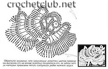 туника в технике игольного кружева-схема 1