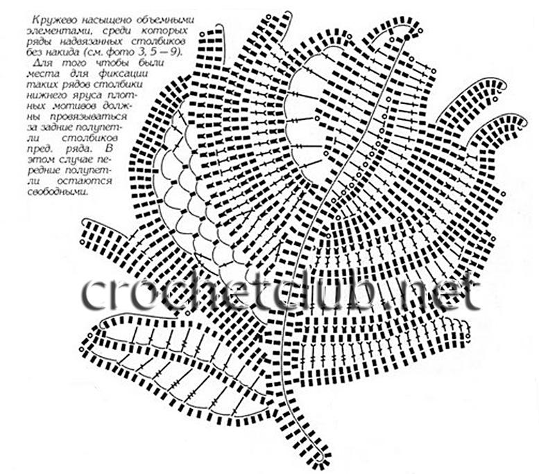 Цветы крючком схема и описание ирландское кружево