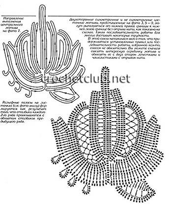 туника в технике игольного кружева-схема 4
