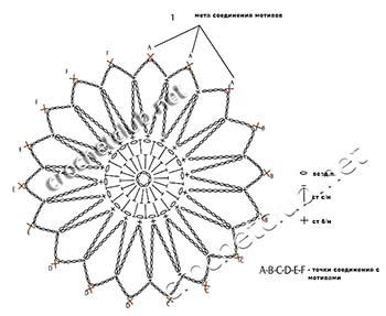 палантин из мотивов крючком-схема 1